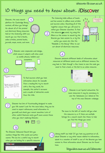 10 thing you need to know about iDiscover poster
